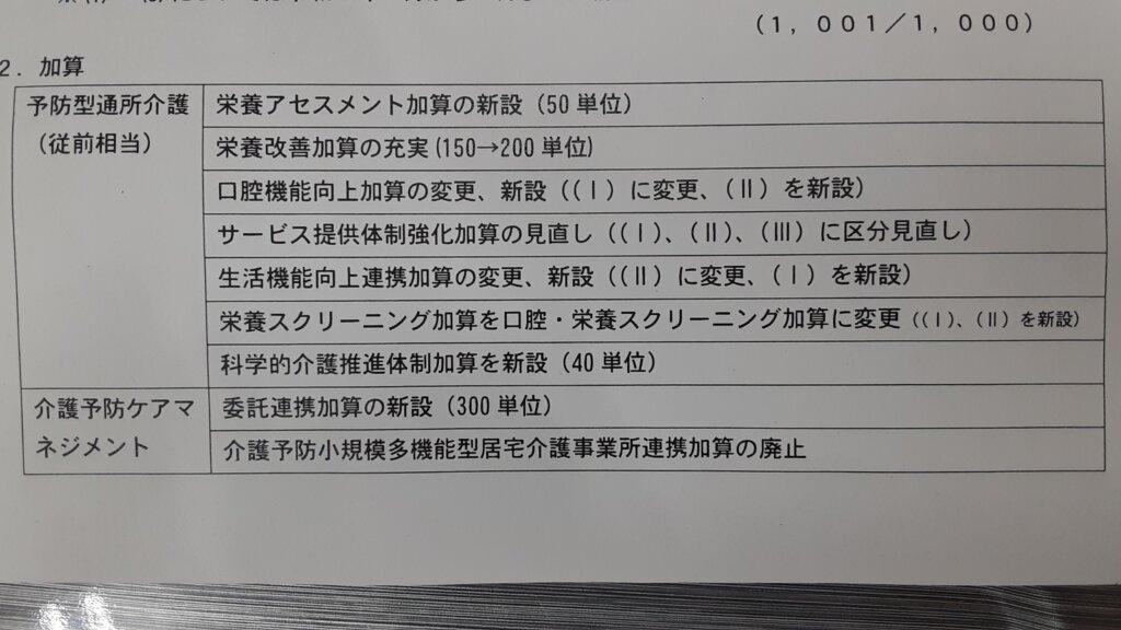 鹿児島 デイサービス スター倶楽部 2021介護保険改定3