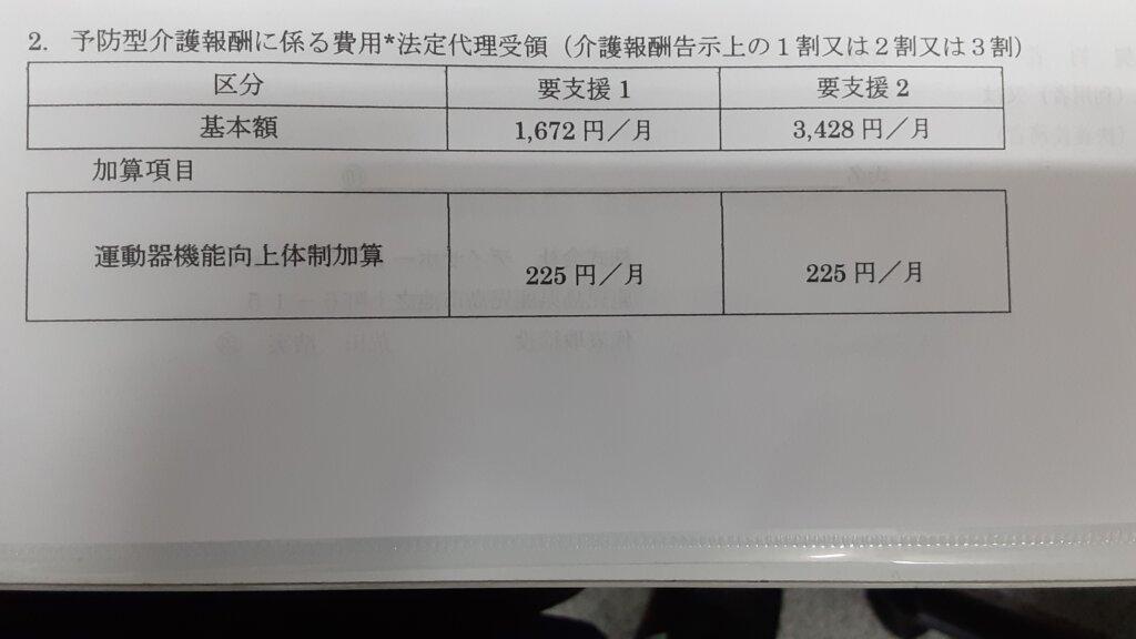 鹿児島 デイサービス スター倶楽部 要支援 料金表1